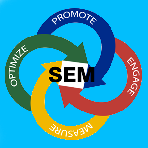 Search Engine Marketing Service - Yourbackupemployee Inc.