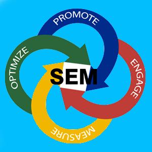 search-engine-marketing-yourbackupemployee